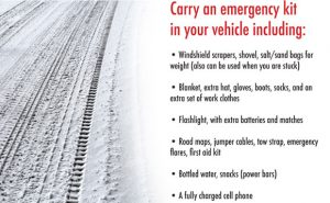 Snowy road and list of emergency items to keep in vehicle